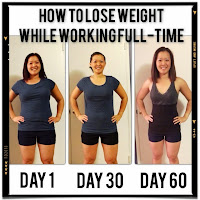 Shakeology results lose weight