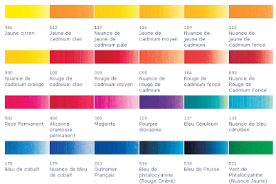 Conseils peinture chambre deux couleurs cheap conseil - Conseils peinture chambre deux couleurs ...