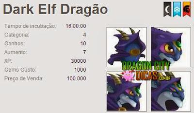 Dragão Elfo Negro - Informações