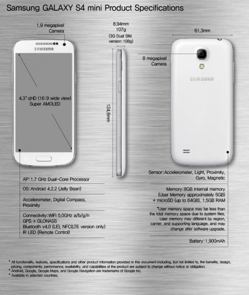Samsung Galaxy S4 Mini: AT&T, Verizon, T-Mobile, Sprint