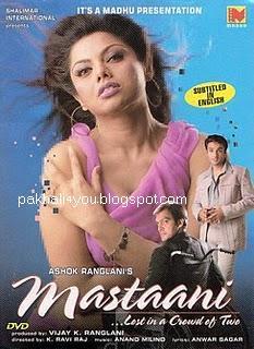 Anil Nagrath  IMDb