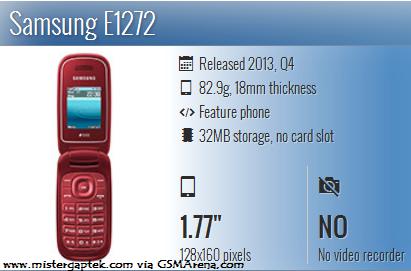 Samsung E1272 (Samsung Caramel 1272), HP Flip Murah Dual SIM 300 Ribuan