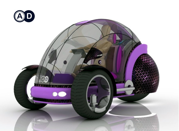 Urban Car Features 360 Electromagnetic Sphere Wheel Spicytec