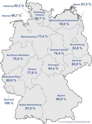Grafik: hamburger-wahlbeobachter.de