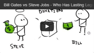 Gates Vs Jobs - Who has Lasting Legacy?