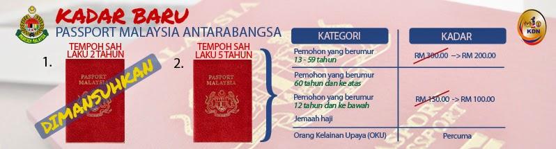 Harga Passport Malaysia Terkini 2015 Projek Travel