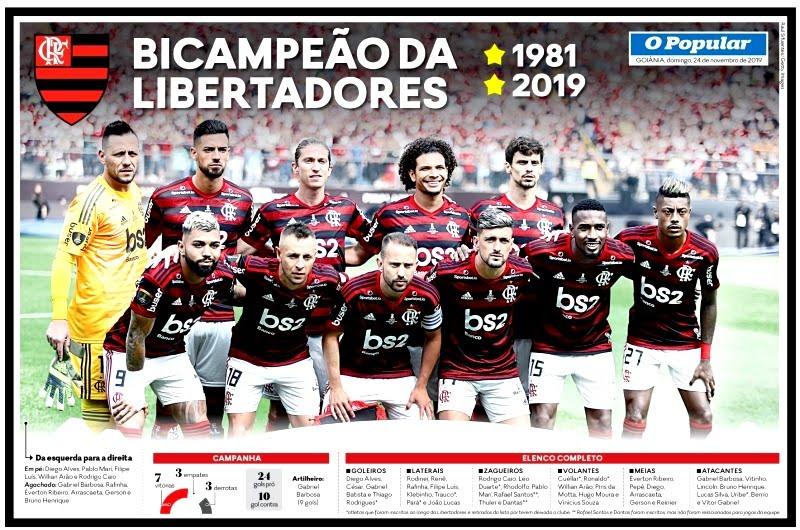 FLAMENGO BI CAMPEÃO LIBERTADORES 2019