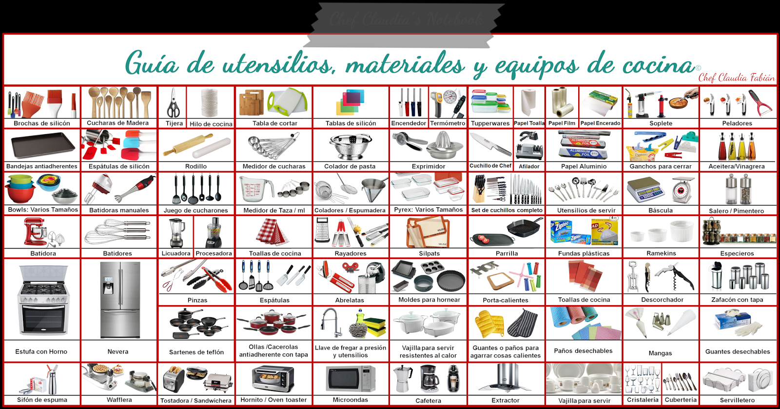 Chef claudia s notebook gu a de utensilios equipos y for Materiales de cocina