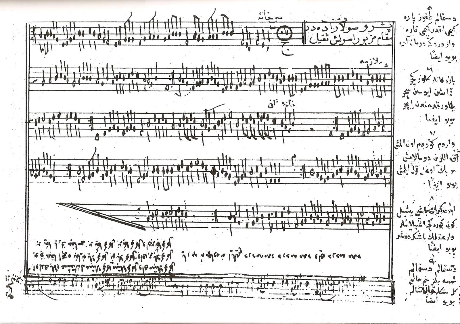 Müzik nedir nota nedir fa anahtarı do anahtarı sol anahtarı müzik işaretleri
