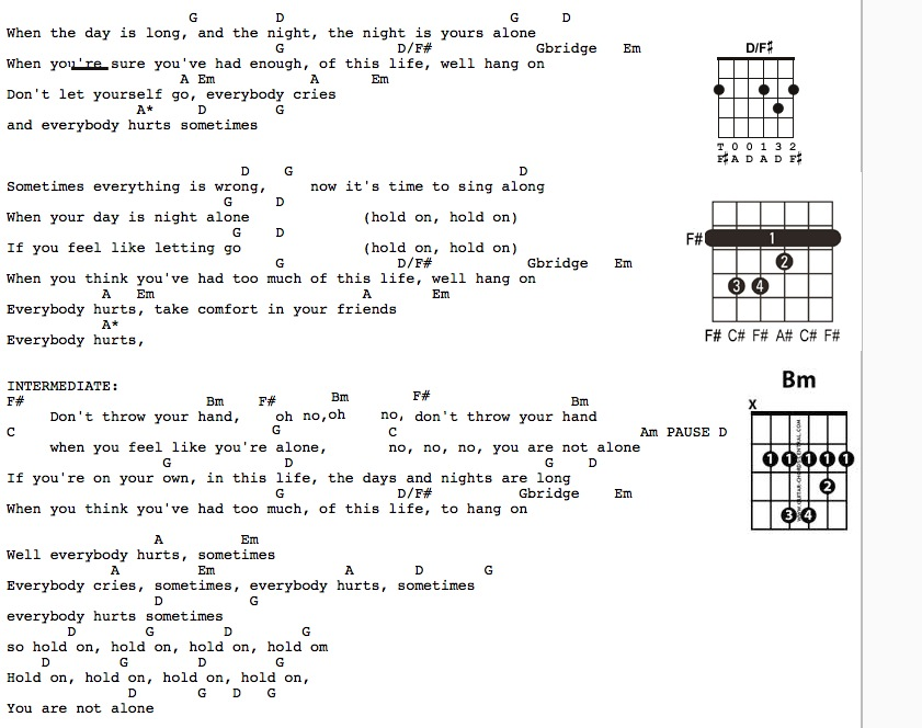 Angie Rolling Stones Tab Msica Guitarra E Partituras Guitar