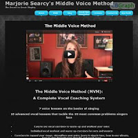 The Middle Voice Method
