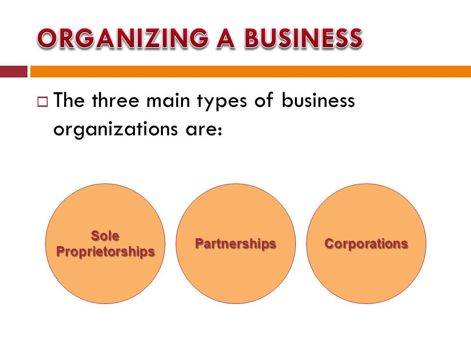 different types of business organizations in uk Describe the types of business purpose and ownership of two contrasting type and purpose of organization types and purposes of business organisations there are many businesses that belong to different industrial sectors describe the different types of business.