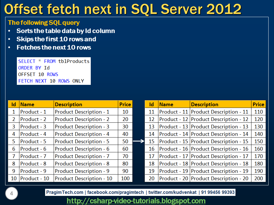 Tutorials for SQL Server