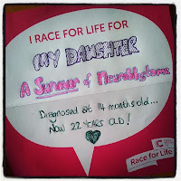 I race for life for...