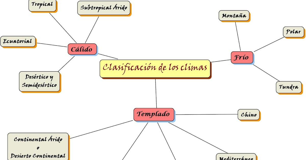 clasificacion de los lipidos esteroides