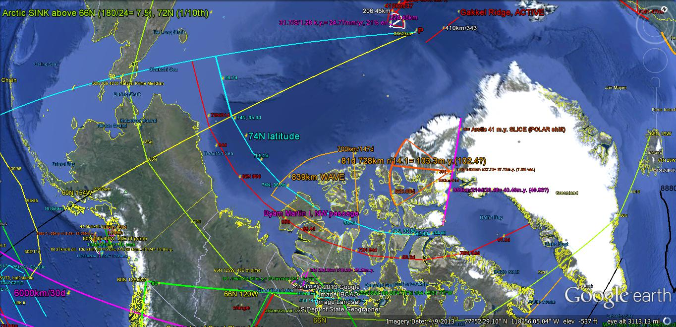 Home » Search Results for: North Pole Shift Update 2014