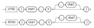 Sintaxis de las funciones PLSQL LPAD y RPAD
