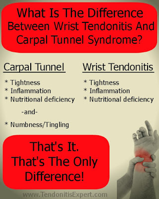What can you do to prevent technology-related tendonitis or CTS?