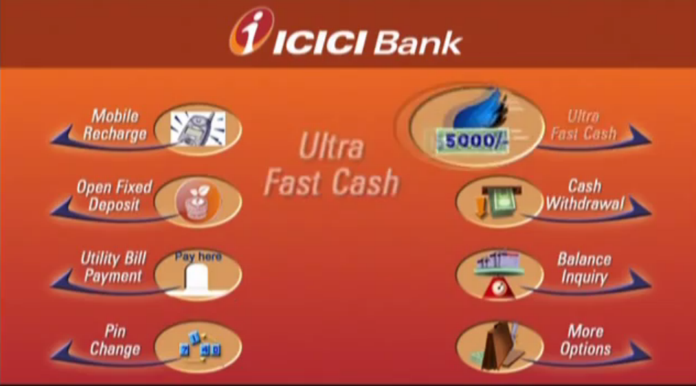 objectives of icici bank Treasury management -the fundamental differences between treasury management and financial management are presented in this article treasury management is the creation and governance of policies and procedures that ensure the company manages financial risk successfully.