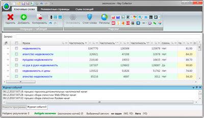 Key Collector - автоматизированная система анализа семантического ядра