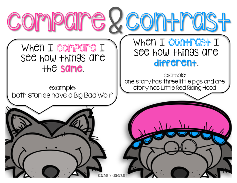 Compare and Contrast - Story Elements Worksheet