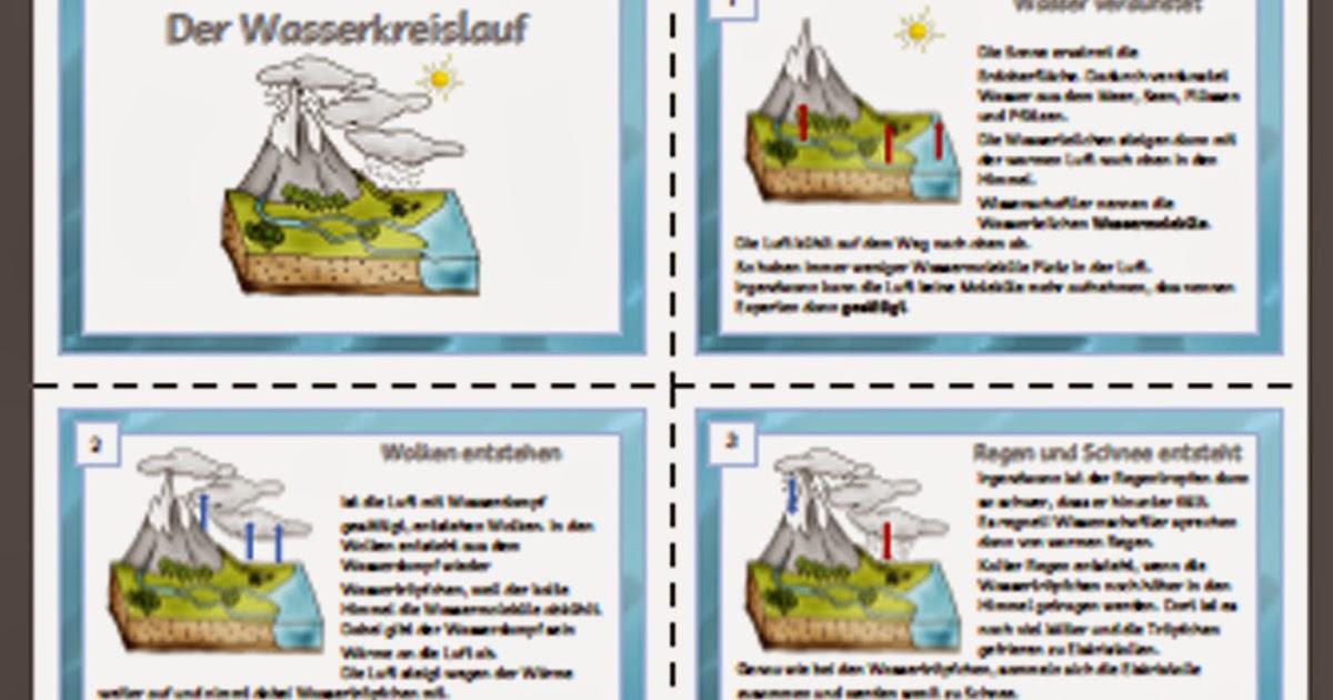 Schön Wasserkreislauf Diagramm Arbeitsblatt Fotos - Super Lehrer ...
