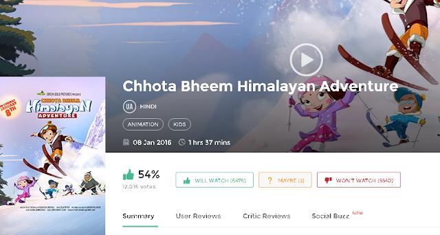 Chhota Bheem Himalayan Adventure 2016 Full Movie HD 3GP AVI Mp4