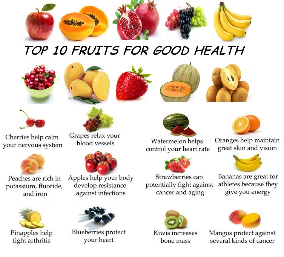 healthy fruits for skin fruits that are vegetables