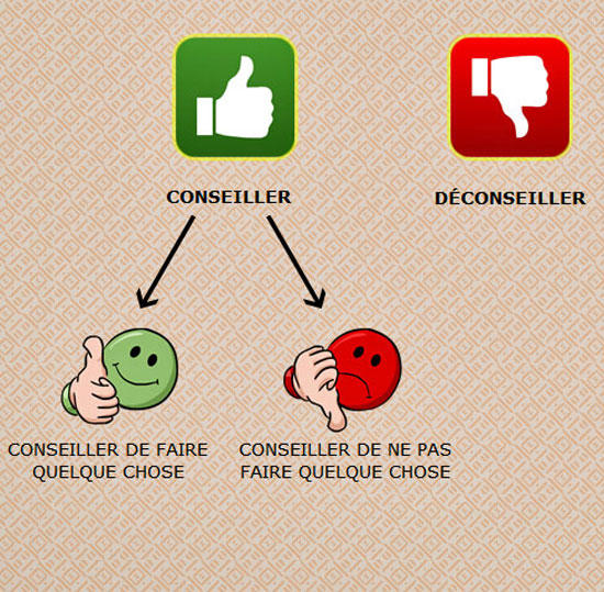 http://parlons-francais.tv5monde.com/Webdocs-para-aprender-frances/Fichas/Gramatica/p-808-lg2-Donner-des-conseils.htm