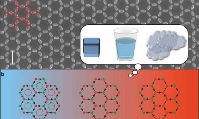 Los metamateriales ya son casi reales