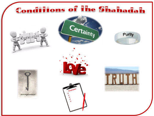 Conditions of the Shahadah Illustrated Poster