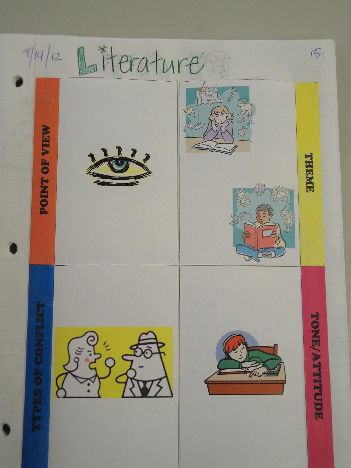 english elements of literature