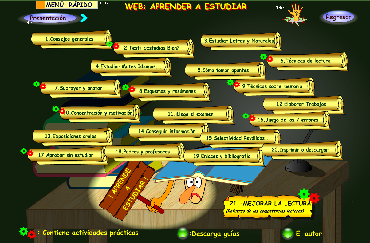 Técnicas de estudio