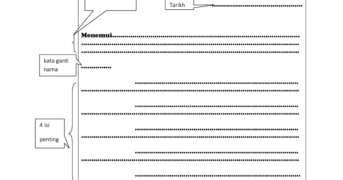 Karangan Spm: Contoh Karangan Surat Tidak Rasmi 9