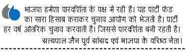 भाजपा हमेशा पारदर्शिता के पक्ष में रही है। ......पार्टी हर वर्ष आंतरिक चुनाव करवाती है। जिससे पारदर्शिता बनीं रहती है। - सत्य पाल जैन, पूर्व सांसद एवं भाजपा के वरिष्ठ नेता।
