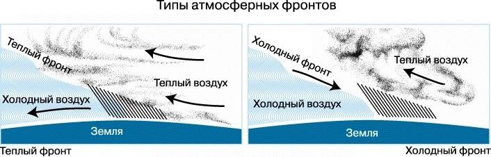 Погода ростовская обл х вислый