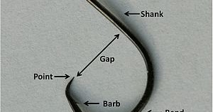 The fish hut terminal tackles part 1 hooks for Parts of a fish hook