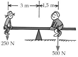 Jungkat-jungkit setimbang karena momen gaya pada kedua lengannya sama besar.