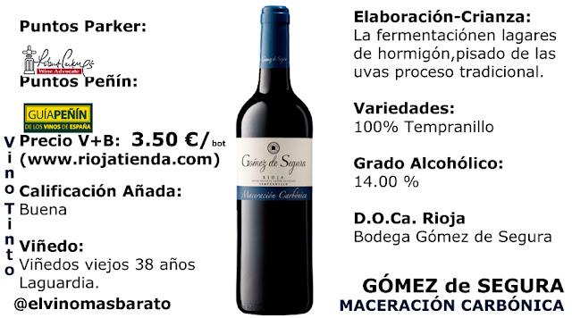 Comprar Gómez de Segura Maceración Carbónica 2014