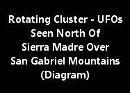 Rotating Cluster Of UFOs Seen North Of Sierra Madre Over The San Gabriel Mountains (Diagram)