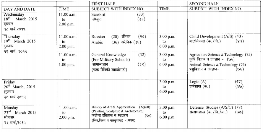 HSC Timetable Page 09