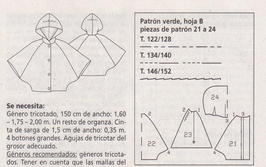 Anilegra moda para muñecas: REVISTA DE PATRONES BURDA MES DE ...