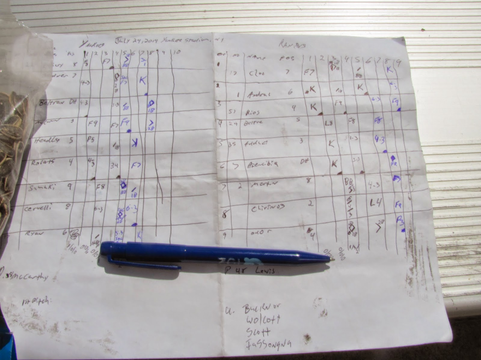 Poor Man's Baseball Scorebook