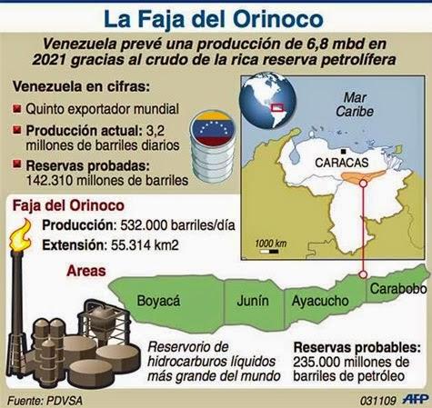 Actores visibles en la geopolítica interna de Venezuela
