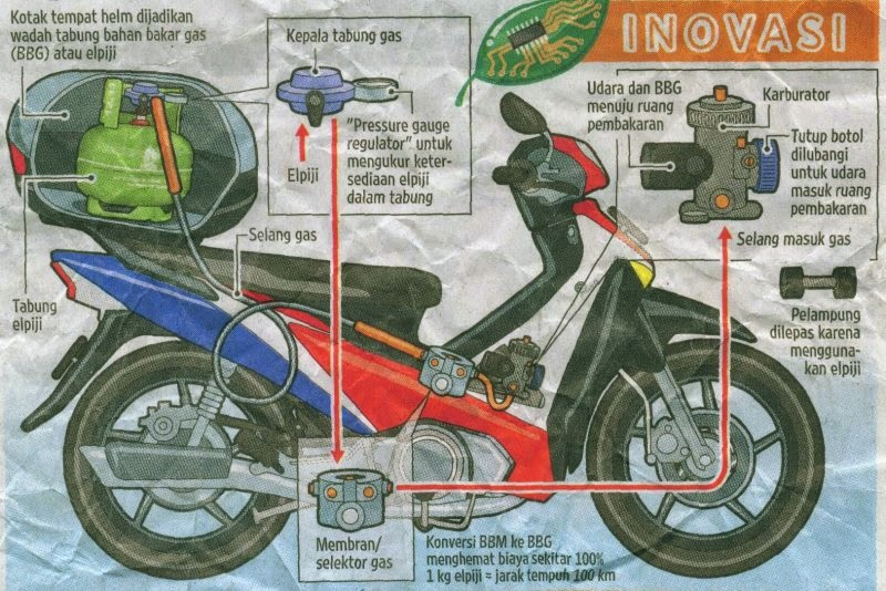 Cara Mudah Modifikasi Bahan Bakar Motor (BBM) Dengan Elpiji