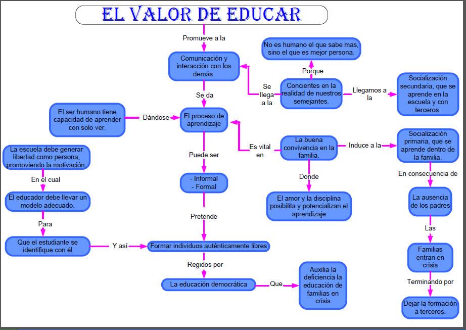 escuela liberadora: