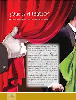Apoyo Primaria Español Lecturas 6to Grado ¿Qué es el teatro?