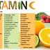 Fungsi, Sumber, dan Manfaat Vitamin C Bagi Kesehatan Tubuh