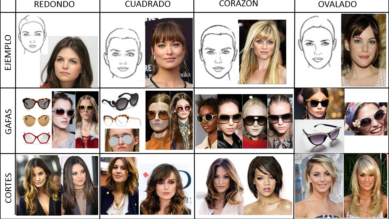 Ray ban ideal para cada tipo de rostro for Tipos cara