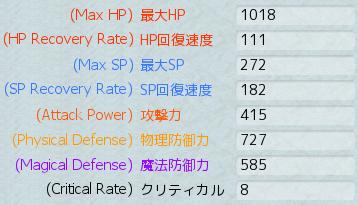 Onigiri Online - Secondary Stats
